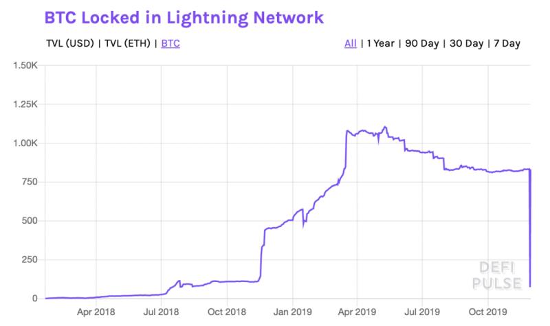 lightning1.thumb.png.d5ab1747d6a06a1a7dfecdab6924bb18.png